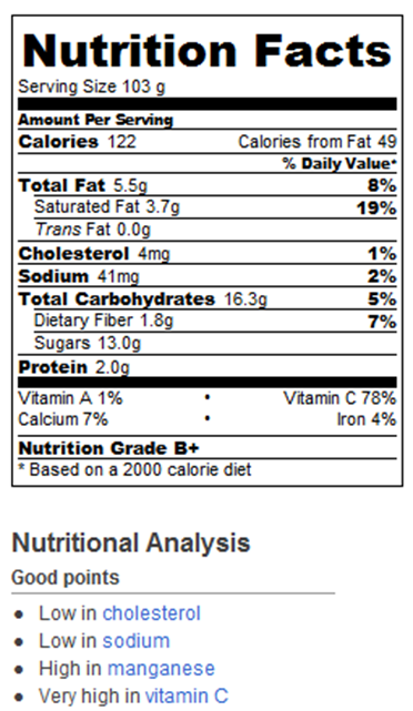 chocolate fondue calories and nutrition facts