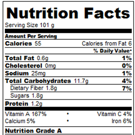 Pumpkin Pie Calories And Nutrition Facts Chocolate