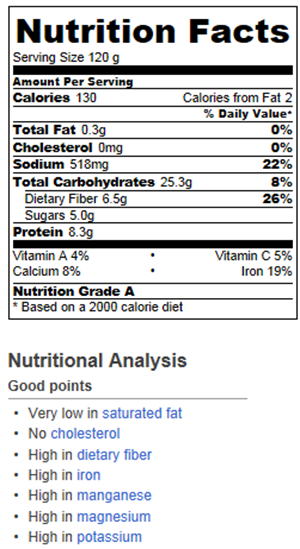 baked beans calories