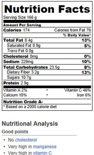 oats nutrition facts