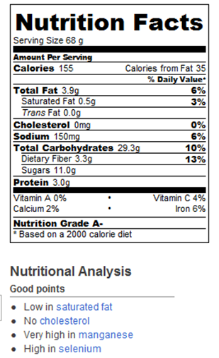 Banana Bread Calories And Nutrition Facts Chocolate