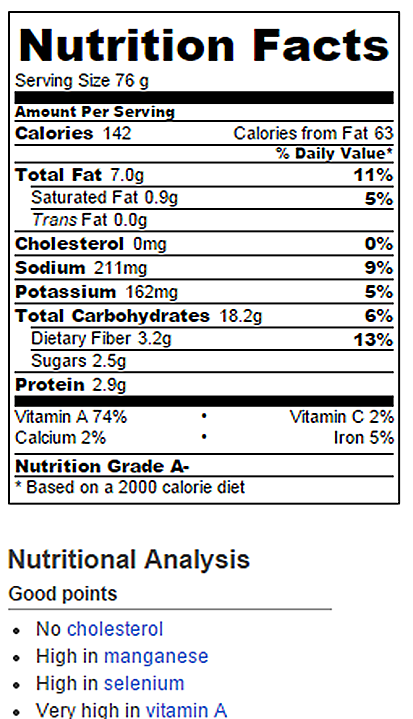 Chocolate Cake Nutrition Facts