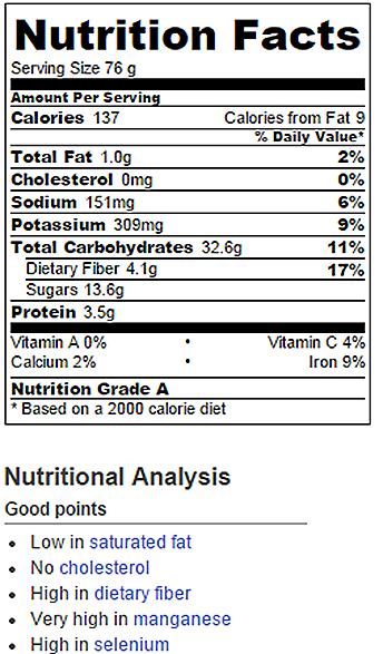 Chocolate Banana Bread Nutrition Facts