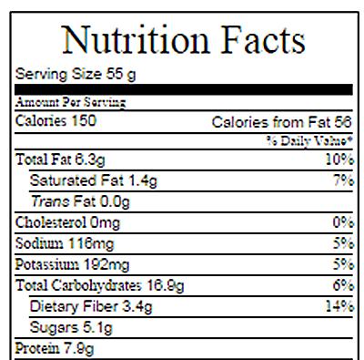 banana nutrition data