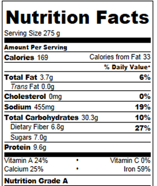 Cookie Dough Cereal Nutrition Facts Chocolate Covered Katie