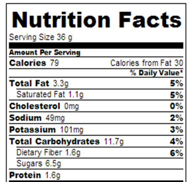 Granola Bar Calories