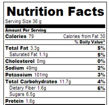 Granola Bar Calories