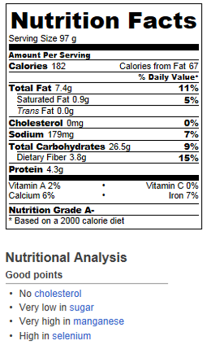 Chocolate Cake Nutrition Facts Sugar