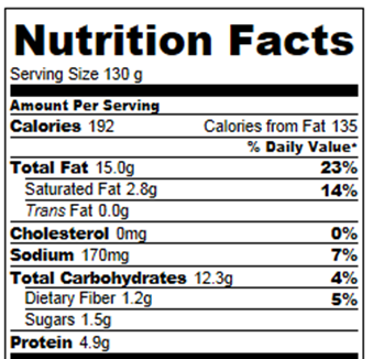 Ice Cream Calories And Nutrition Facts