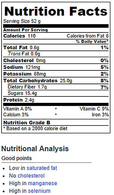 Lemon Loaf Nutrition Facts Chocolate Covered Katie