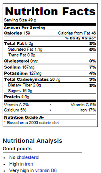Healthy Chocolate Bar Nutritional Facts
