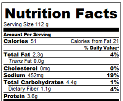 Mushroom Burgers Nutrition Facts