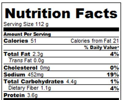 Mushroom Burgers Nutrition Facts