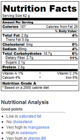Oatmeal Muffins Calories And Nutrition Facts Chocolate