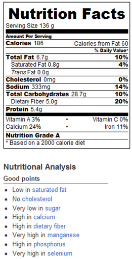 Oatmeal Pancakes Calories And Nutrition Facts Chocolate