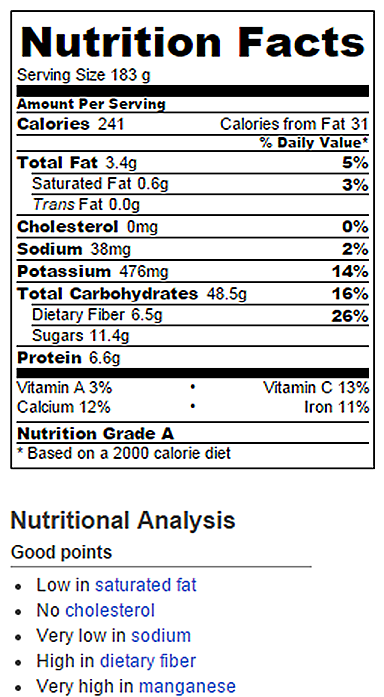 Pancakes Nutrition Facts Chocolate Covered Katie
