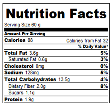 Red Velvet Cupcakes Calories And Nutrition Facts