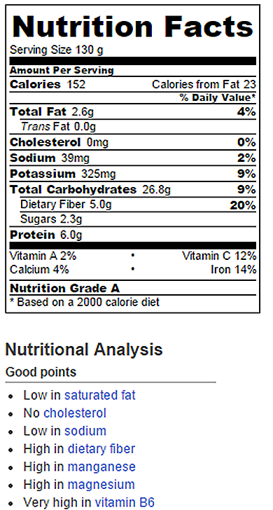 Sweet Potato Burgers Nutrition Facts Chocolate Covered Katie