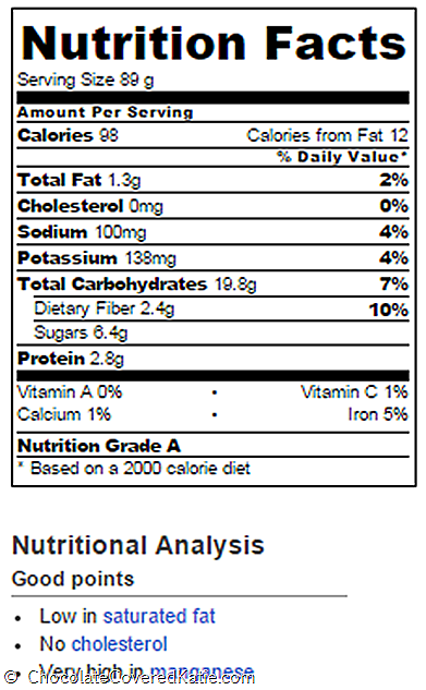 Trail Mix Cupcakes Nutrition Facts Chocolate Covered Katie