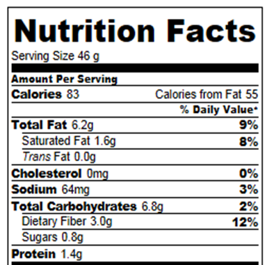 Zucchini Brownies Calories And Nutrition Facts